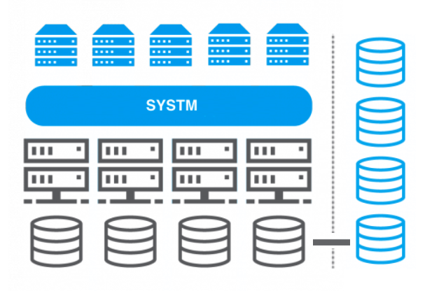cloud based voice infrastructure